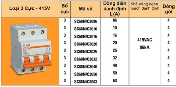 bảng tra chọn aptomat 3 pha